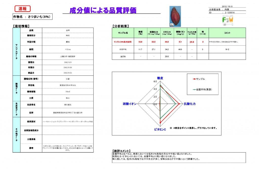 201209satumaimo_ページ_1